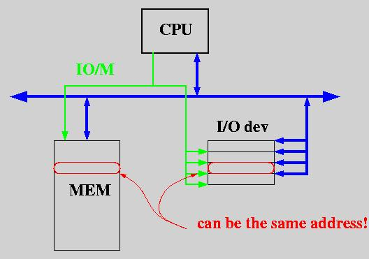 Lc 3 Input And Output Pdf