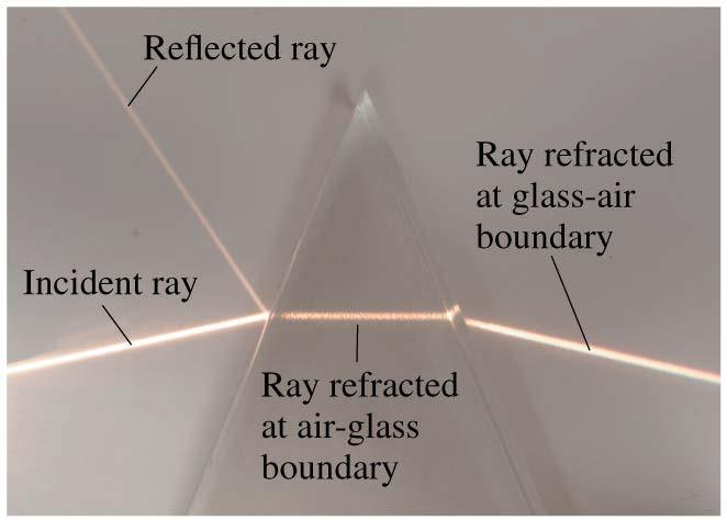 Refraction Two things happen when a light ray is incident on a smooth boundary between two transparent materials: 1.
