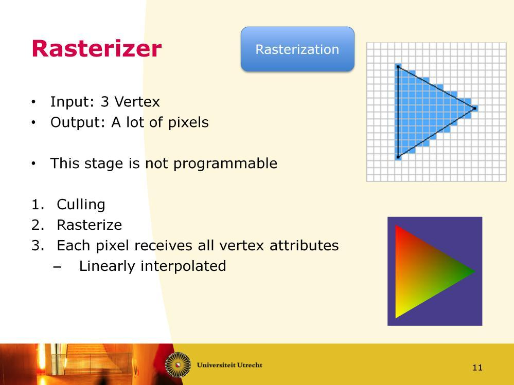 The rasterizer executes for each triangle, and it s main function is to determine which pixels are occupied by that triangle.