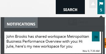 Workspaces and Views Creating a Workspace 3. Shared Workspaces - When workspaces are shared with you, they appear in notifications.