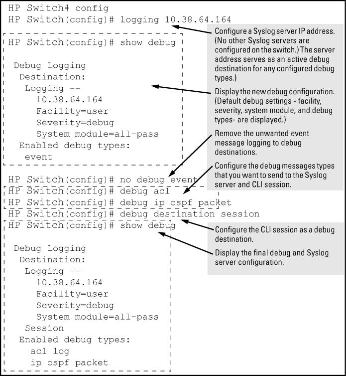Figure 63 Debug/syslog configuration for multiple debug types and multiple destinations Debug command At the manager level, use the debug command to perform two main functions: Specify the types of