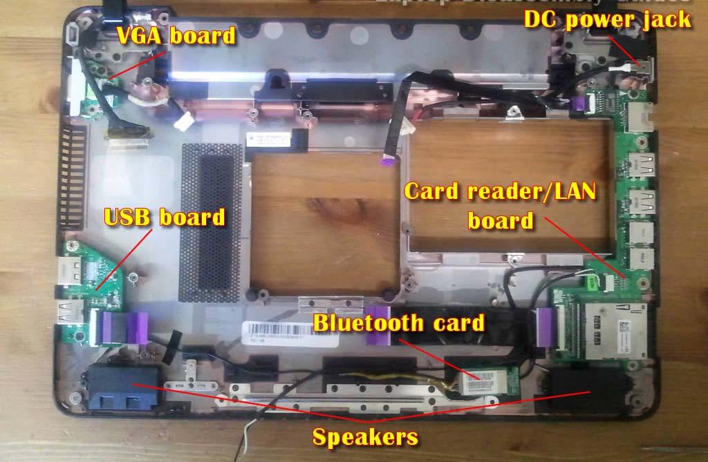 STEP 25 You'll find the following components mounting the laptop base: -