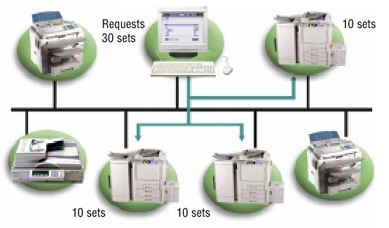 Document and Printing Solutions Overview - PDF