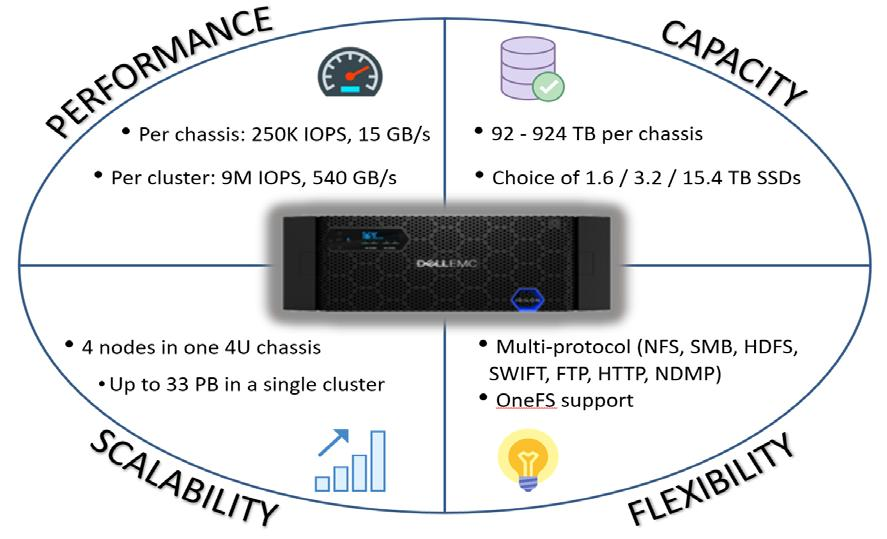 Lab Validation Report: Dell EMC Isilon All-Flash 4 Recently, businesses have been finding new opportunities for high-performance data access.