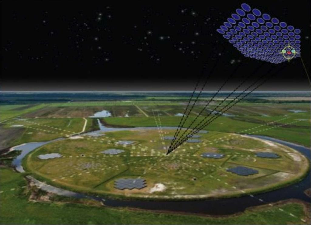 LOFAR, discovery of two new pulsars Using computing resources provided by SURFsara, which is part of the Dutch and European Grid Infrastructure,