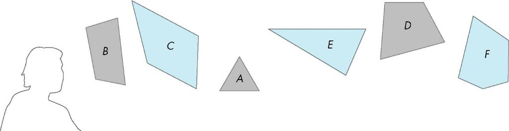 Simple Example consider 6 parallel polygons top