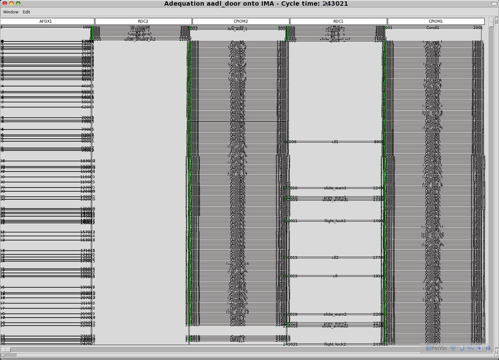 Scheduling and distribution with Syndex
