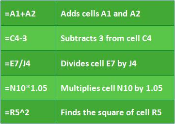 Formulas can also include a combination of cell references and numbers, as in the