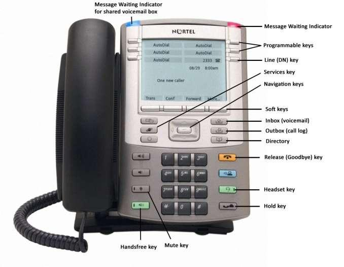 Page 4 of 23 1. INTRODUCTION This Feature Guide describes the usage of your Nortel IP Phone when Feature Key mode is disabled.