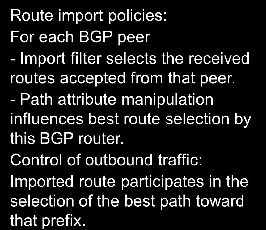 BGP policy-based routing BGP router Received BGP route updates + Import policies + Export policies Sent BGP route updates Control