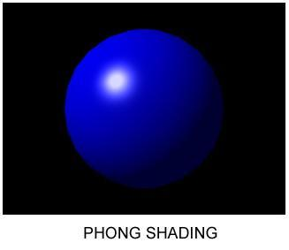 Phong Shading Phong shading can reproduce highlights