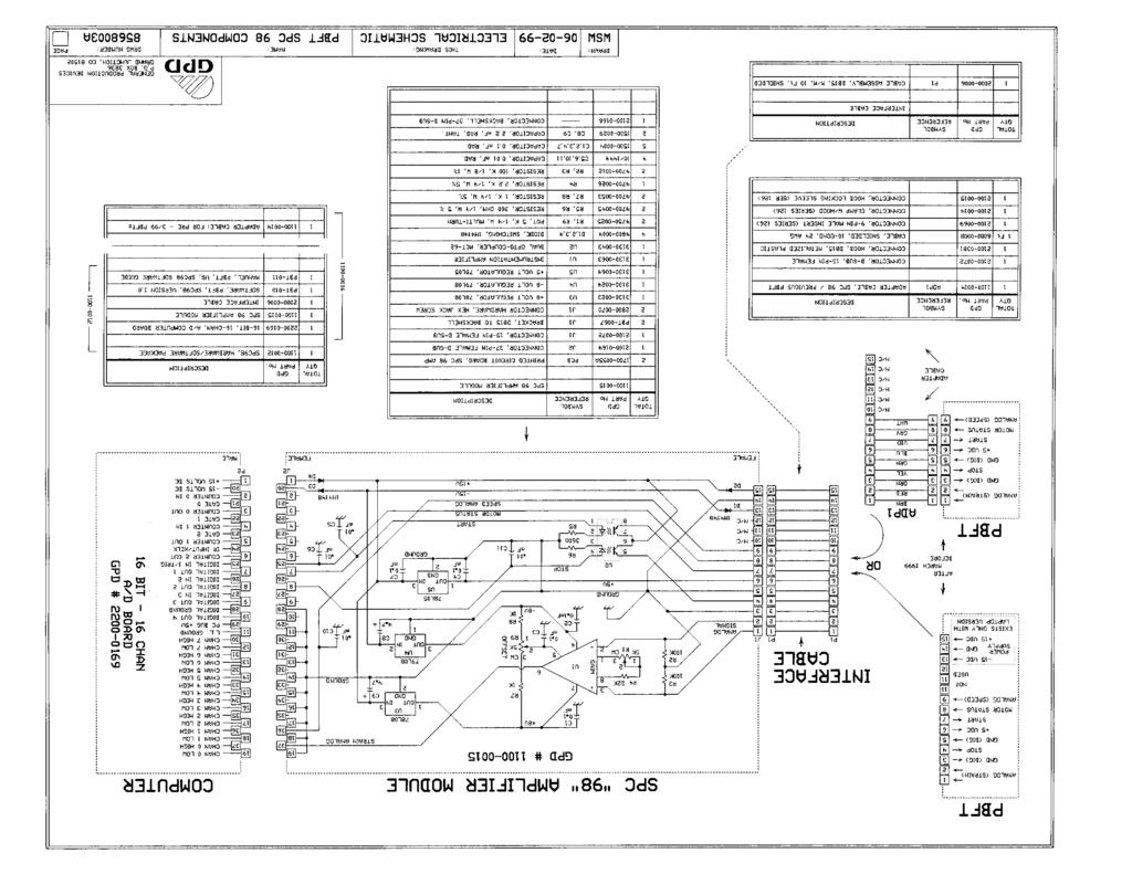 Pbft Vs Spc User Guide For Peel Back Force Tester With 3300 International Fuse Box Diagram 94 Ac Receptacle Switch Fuses And Resistor Dc Power Supply 24v Data Port Line Cord Battery Charger Amplifier Cable A D Board Computer