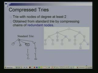 (Refer Slide Time 24:19) We are going to look at all nodes of the trie which have degree only one and remove those nodes.