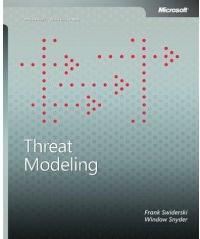 Microsoft s Threat Modeling process As part of it s Secure