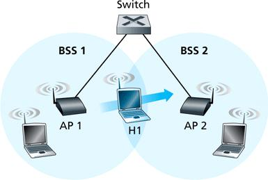Mobility 24/28 H1 remains on the same IP subnet but changes APs