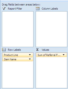 Using the Pivot Table When you create a pivot table, worksheet column headers become movable data fields.