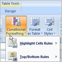 Using Conditional Formatting Excel 2007 Lesson 17: Using Conditional Formatting Page 1 Imagine you have a spreadsheet with thousands of rows of data.