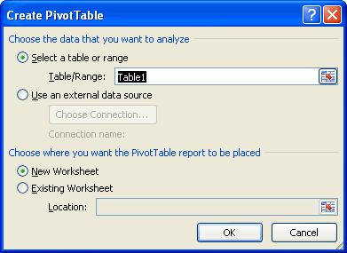 To Create a Pivot Table Report (Part I): Select the cells in your spreadsheet that you want to use in the pivot table report. Select the Insert tab. Click the PivotTable command.