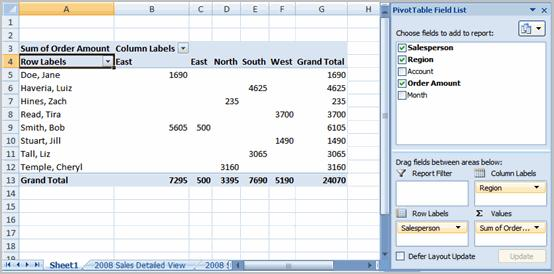 Label. The pivot table report will change.