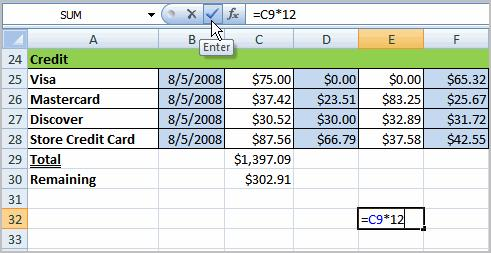 To Create a Simple Formula that Divides One Cell by Another: Click the cell where the answer will appear. Type the equal sign (=) to let Excel know a formula is being defined.
