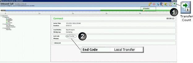 Remote Transfer When an interaction is remotely transferred outside the CIC system, a similar transfer icon will appear, but the End Code will be Remote Transfer, and a segment named External