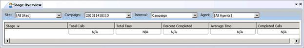 Selects the name of the Outbound Dialer server or [All sites]. Campaign Selects the name of a Campaign. Interval Selects a statistic collection interval.