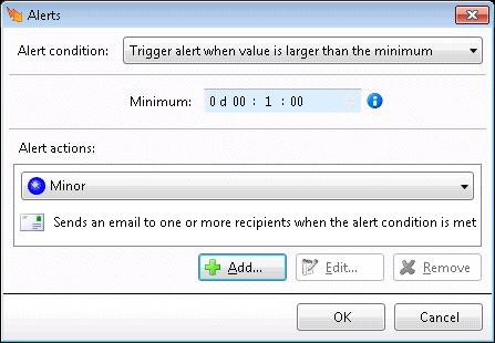 pane of the Edit Alerts dialog. To modify actions, double click any existing alert action to reopen the Edit Alert Action dialog with the action pre-selected.