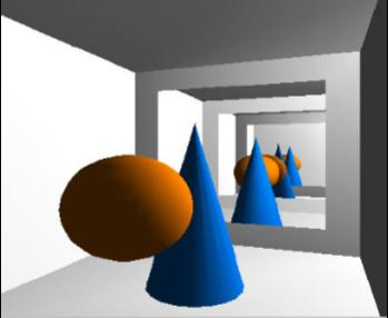 Multiple mirrors Can manage multiple mirrors Render normal view, then do other passes for each mirror A recursive formulation exists for