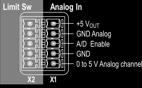 Manual MCC-1 6.6 Signal Interface Connection 6.6.1 X1 AD Converter The analog input X1 can be used for a joystick as AD converter, as well as e.g. for voltage measurement. The 5.0 V DC ±3 % / max.