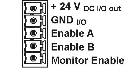 Manual MCC-1 6.6.5 X10 Enable-Connector The power stage can be deactivated independent of the logic signals (X10 enable connector).