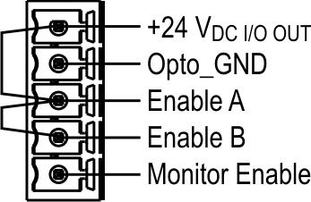 36: X10 Connector Enable The Enable inputs A and B can be permanently activated by bypassing the inputs with the+24 V DC output. This will work only, if +24 V DC is supplied to the X4 connector. Fig.