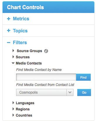 Filtering By Media Contacts When filtering by Media Contacts you can either add a writer using Find Media Contacts, or you can choose from previously created Contact Lists.