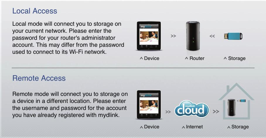 Remote Access: Remote mode will connect you to storage on your router in a different location.
