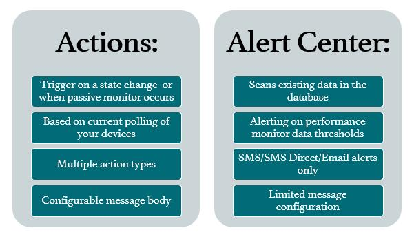 Actions and action policies have multiple action types that can be applied, like the executable action types, the proactive action types, and the notification action types.