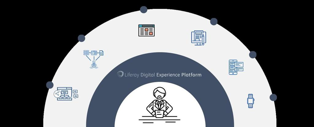 Introduction How Digital Experience Platforms can help Breaking