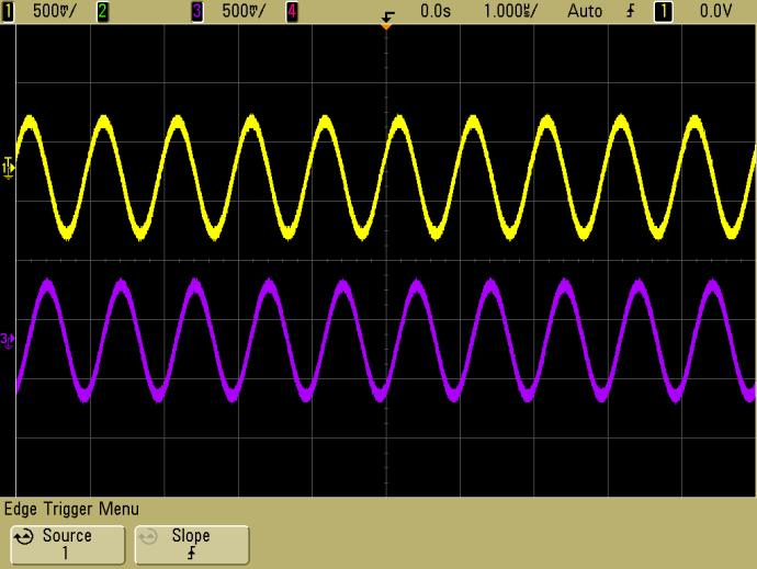 5.4 Testing RX Analogue Output Set the signal generator to 1951MHz (1MHz offset from PLL frequency selected) and input a sine wave at -60dBm into the reference board antenna connector (connector J2).