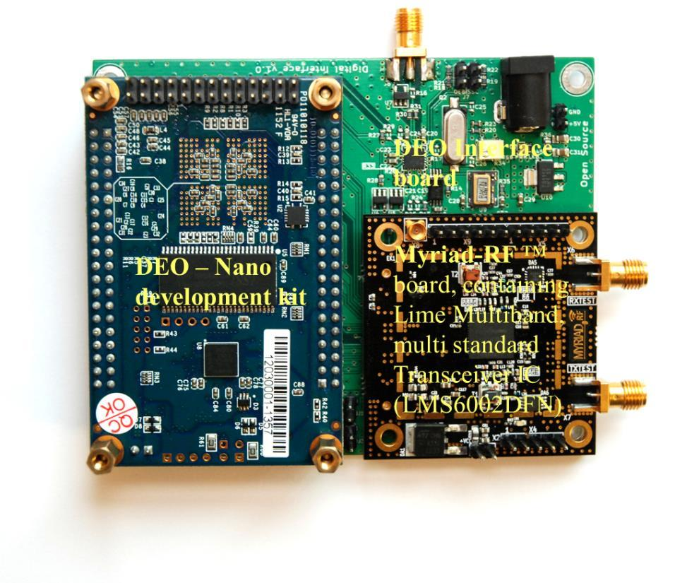 2 Development System Contents Fully operational development system contains Myriad-RF board, Digital interface board