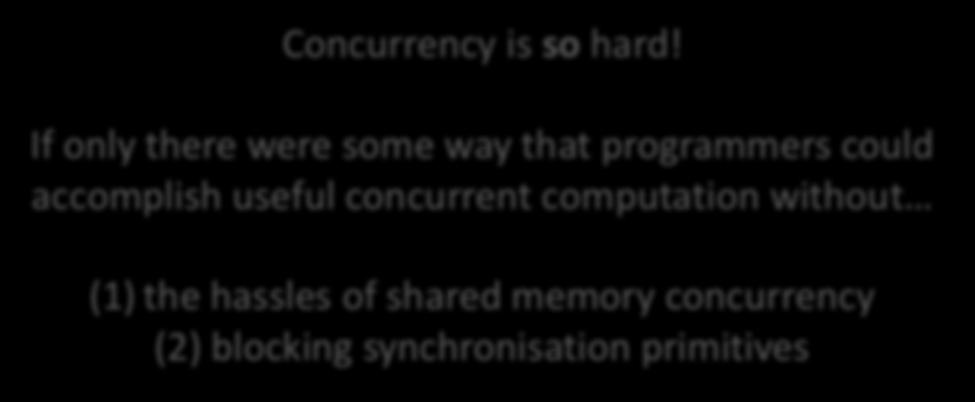 Concurrent systems Lecture 5: Concurrency without shared data, composite operations and transactions, and serialisability DrRobert N. M.
