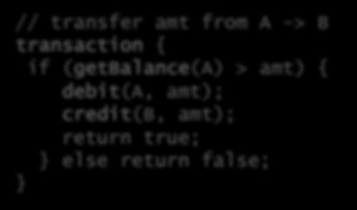 // transfer amt from A -> B transaction { if (getbalance(a) > amt) { debit(a, amt); credit(b, amt); return true; } else return false; } A transaction either executes correctly (in which case we say