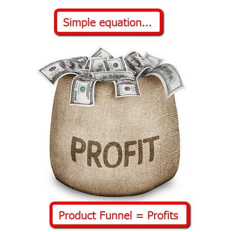 15 The Amazing Profit Multiplying Power Of A Product Funnel... Here's a question smart marketers are very aware of: When is someone the most likely to buy from you?