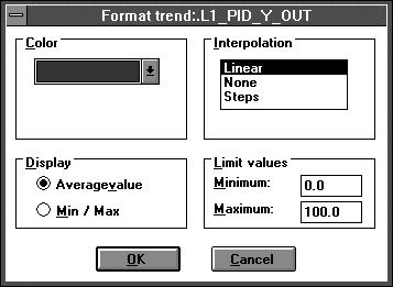 During the first selection of a variable for the trend window, the input window Format trend is automatically called up for editing (see also below).