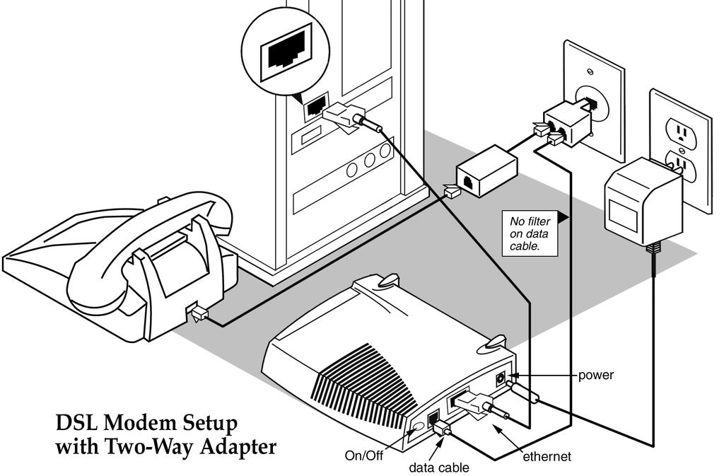 Step 6: Install the Efficient Networks DSL Modem Your computer should be turned on. Your modem should be turned OFF.