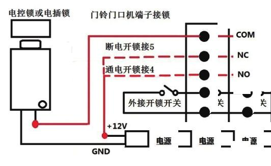 Installation Operation Outdoor Unit Wire Connection with E-lock Installation Guide Outdoor camera should be installed 1.4-1.7 meter above floor and avoided from direct sunshine.