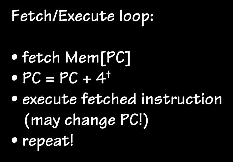 Fetch/Execute loop: fetch Mem[PC] PC = PC + 4 execute fetched instruction (may change PC!) repeat!