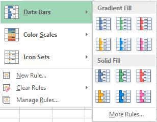 Data Bars, Color Scales, and Icon Sets Data Bars Color Scales Icon Sets Data Bars provide an instant bar graph in a cell with a number.