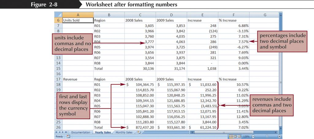 Formatting Data New Perspectives
