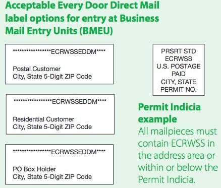 Doing Lots of EDDM Mailing? Get Bulk Permit Now you can use your bulk mail permit to save about 1 cent per mailer if you have a bulk mail permit. This is the key to mail for just 16 cents per mailer.
