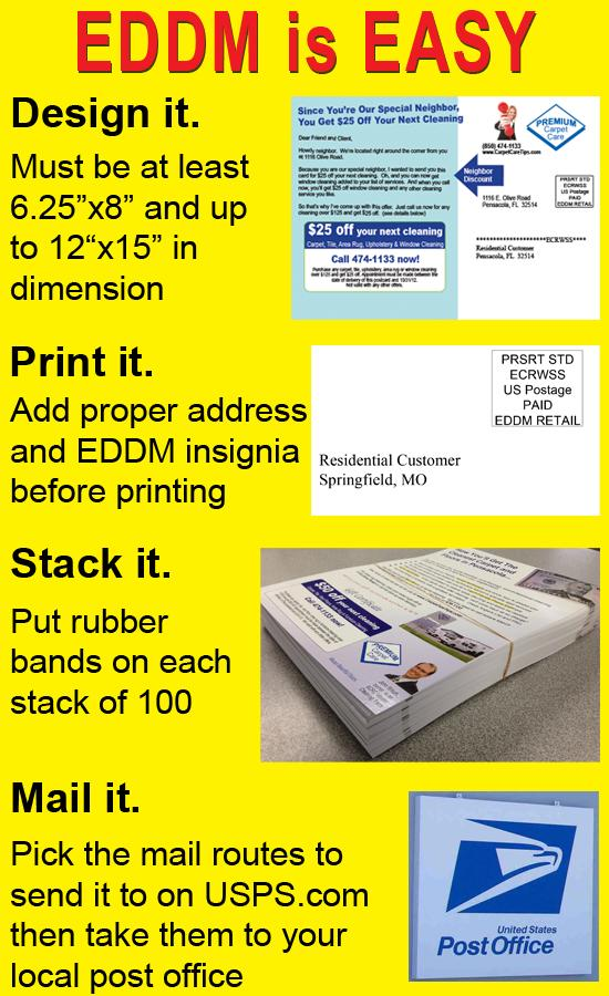 Step-by-Step EDDM Mailing: Note: Get help with your campaign and EDDM postcards designed by contacting Hitman Advertising. 1. Go right here to get started https://eddm.usps.com/eddm 2.