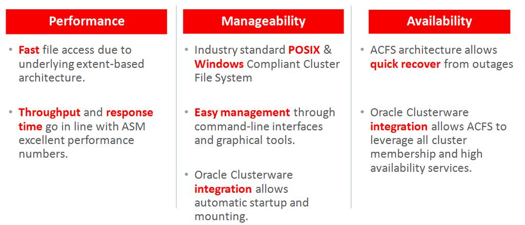 Conclusion Oracle ACFS together with Oracle ASM offers a complete storage solution, a POSIX, X/OPEN and Windows compliant cluster file system and support of multiple operating systems and server