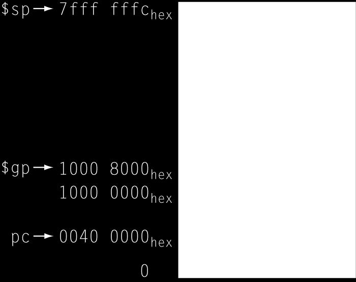 initialized to address allowing ±offsets into this segment